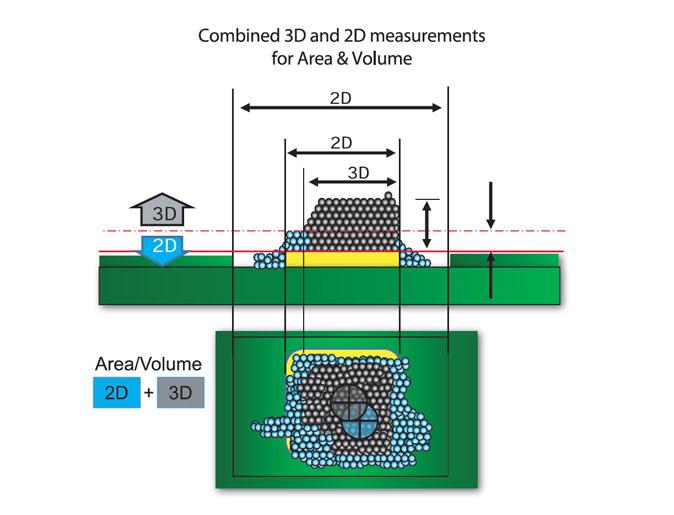 Mek (Marantz Electronics) SPI 5D-technology