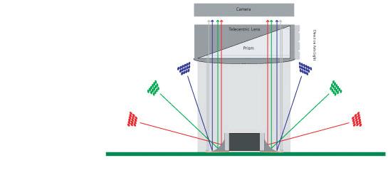 Mek (Marantz Electronics) Meniscus Profiling